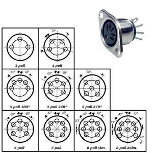 Connettore DIN 5 poli 180° spina maschio DIN volante 41524